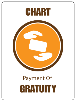 Chart : Payment of Gratuity Act