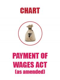 chart-Payment-of-wages-act