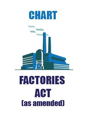 Chart : Factories Act